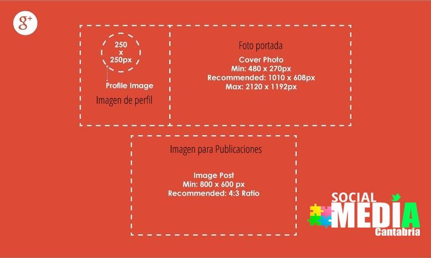 Perfil de Google +